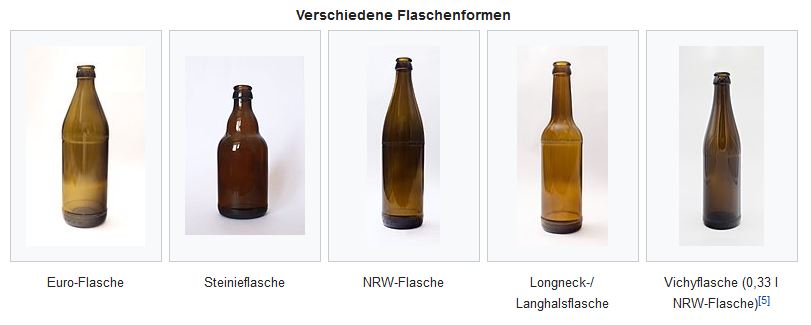 Flaschenformen-Wikipedia